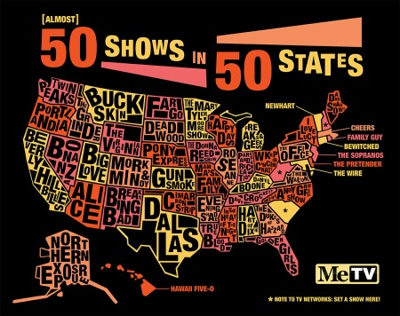 tv shows in 50 states